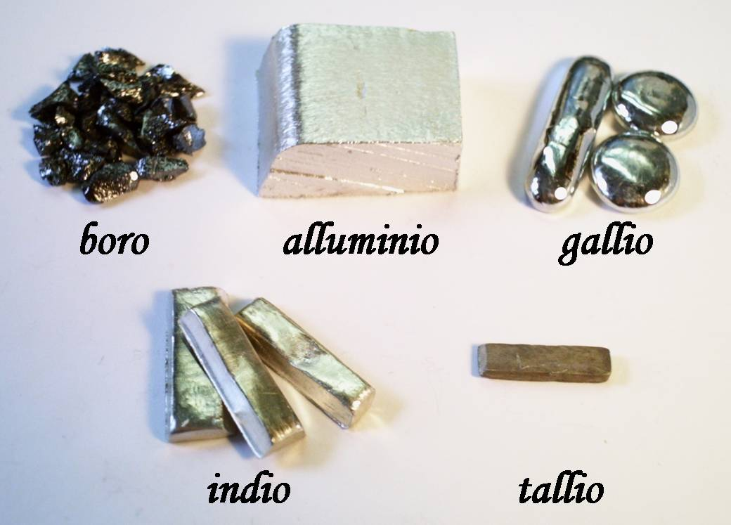 Mercato libero la grecia e l 39 euro non fanno paura a chi diversifica con intelligenza mercato - Quali sono i metalli nella tavola periodica ...