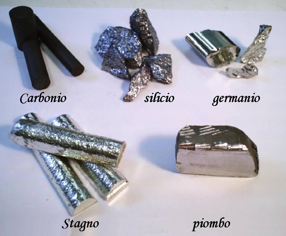 Il primo gruppo della tavola periodica i metalli alcalin thinglink - Tavola periodica metalli non metalli ...