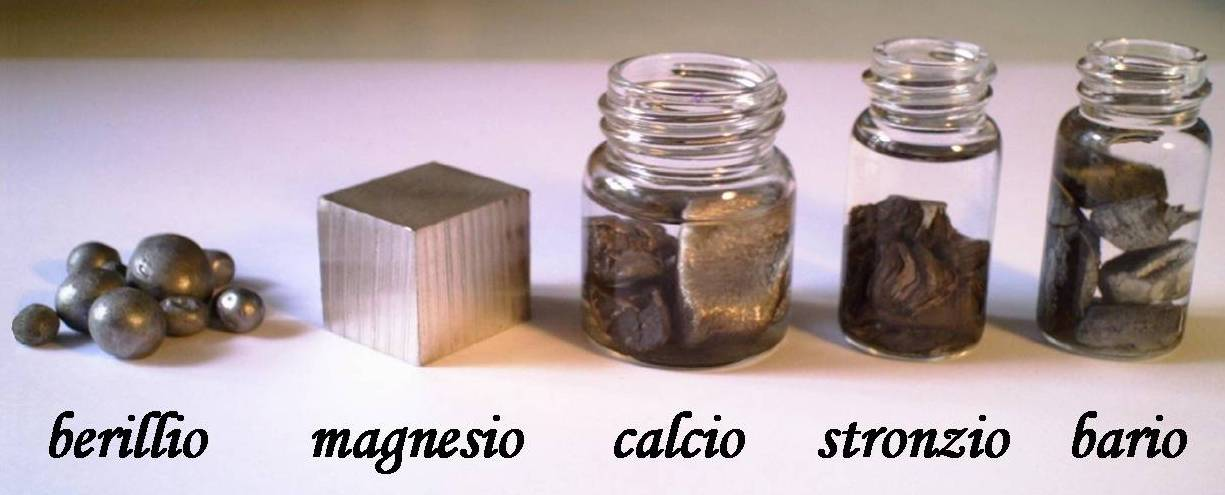 Metalli alcalino terrosi - Tavola periodica metalli non metalli ...
