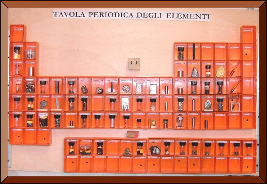 Homepage - Tavola periodica degli elementi spiegazione semplice ...